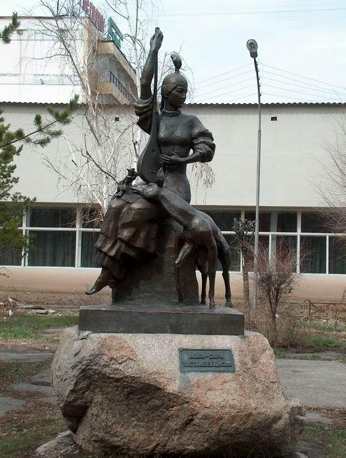 Taldykorgan City Kazakhstan Overview Features Photos